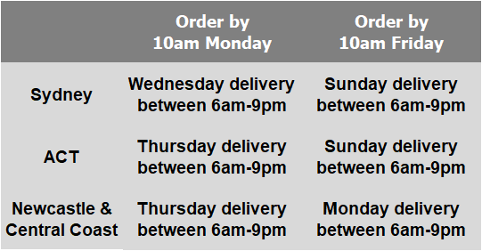 Delivery days for NSW