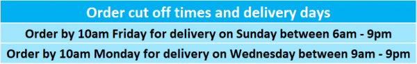 Delivery times March 2021